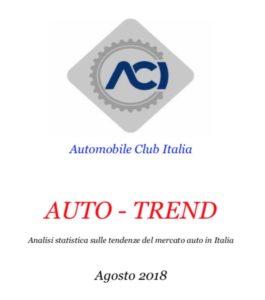 ACI auto trend