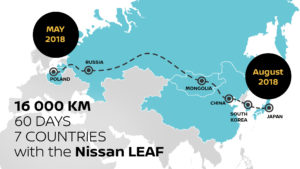 Nissan Leaf Polonia Giappone