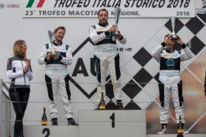 Smart EQ Fortwo e-Cup all'Autodromo di Magione