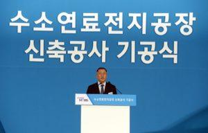Hyundai Tecnologia idrogeno