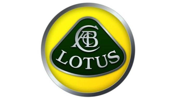 Partnership Lotus Williams