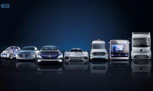 Daimler investimenti