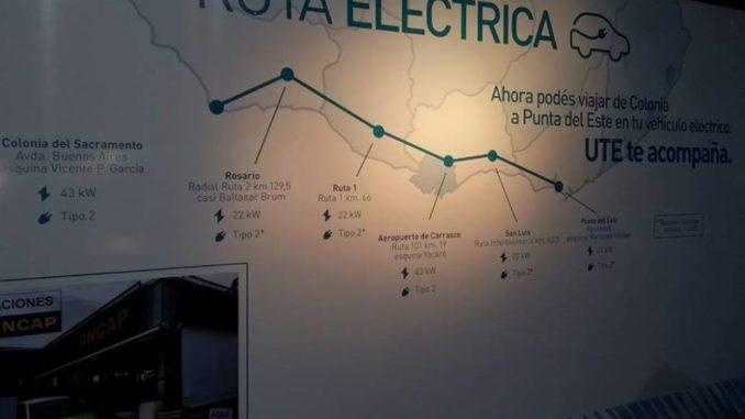 Mobilità Uruguay