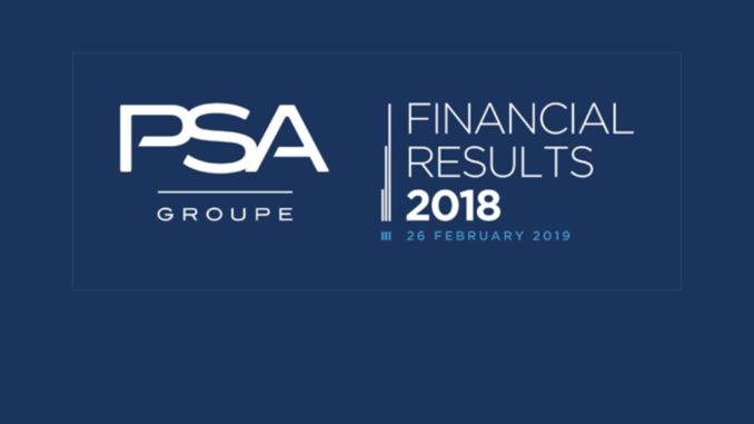 Groupe PSA Risultati finanziari