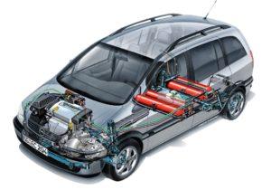 Opel Zafira 20 anni