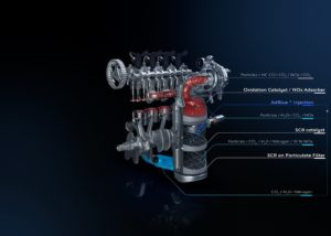 Nuovo motore Diesel 1.5 BlueHDi 130 S&S
