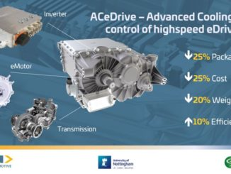 ACeDrive GKN Automotive