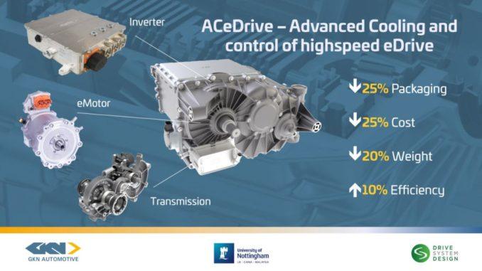 ACeDrive GKN Automotive