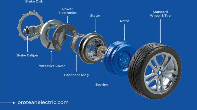 Protean Electric NEVS / Evergrande