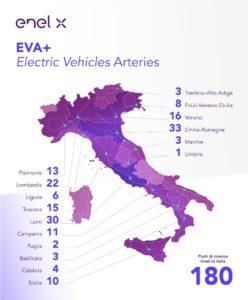 progetto EVA+