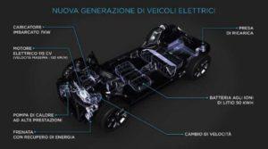 Peugeot a Ecomondo