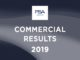 Groupe PSA commercial results 2019