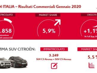 Citroën Italia risultati commerciali gennaio 2020