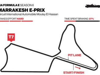 Brembo Formula E Marrakesh
