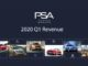 Groupe PSA primo trimestre 2020
