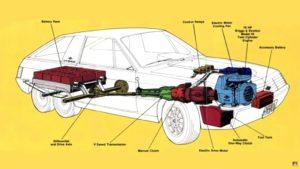Briggs & Stratton Hybrid del 1980