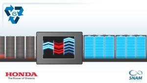 riciclo batterie Honda