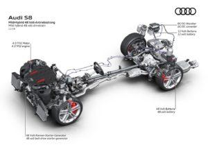Audi A8 elettrificata