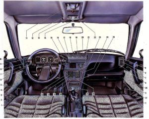 plancia di bordo sulle vetture Citroën