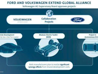 alleanza globale tra Gruppo Volkswagen e Ford