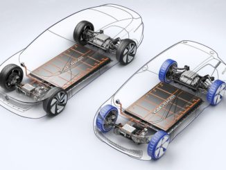 Italdesign Gruppo Volkswagen