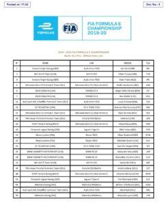 Formula E. Alcuni particolari tecnici delle ultime due gare di Berlino