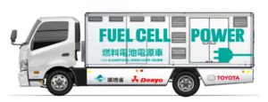 Mirai Fuel Cell Electric Vehicle
