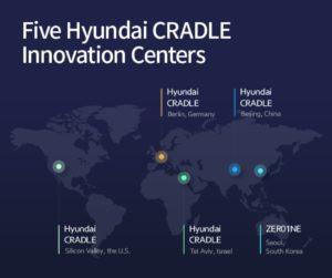 Hyundai Cradle Berlin