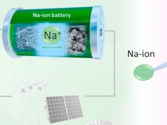 batterie ioni di sodio
