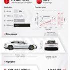 2020.10.19_PORSCHE_Infografik_Panamera_Turbo_S_E-Hybrid_EN_v6.indd