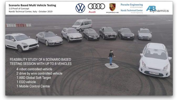 """Swarm test"" di AB Dynamics e Volkswagen Group"