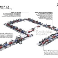 audi_e-tron_gt_electric_motor_news_23