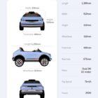 hyundai_piccola_ev_electric_motor_news_04