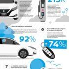 Nissan-Leaf-Top10-IT-Main