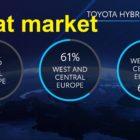 5_toyota_andrea_carlucci_market – Copia