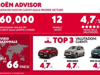 Successo di Citroën Advisor con 60mila recensioni online