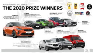Premiato Nuovo Opel Mokka-e con il
