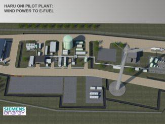Carburanti sintetici da Porsche e Siemens Energy