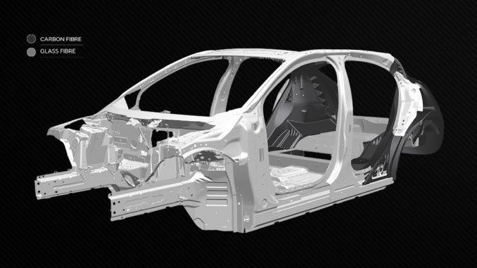 Innovativo progetto materiali compositi avanzati per i nuovi veicoli Jaguar Land Rover