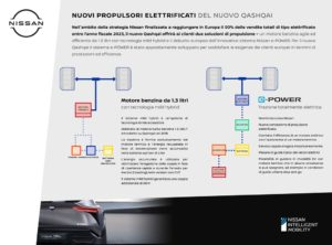 Nuovo Nissan Qashqai elettrificato