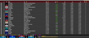 Formula E. Le questioni tecniche del Diriyadh E-Prix