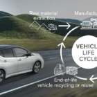 nissan_carbon_neutral_2050_electric_motor_news_03