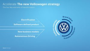 Project Trinity di Volkswagen