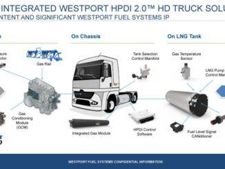 Westport Fuel Systems diventa ufficialmente membro di H2IT, l'Associazione Italiana Idrogeno e Celle a Combustibile