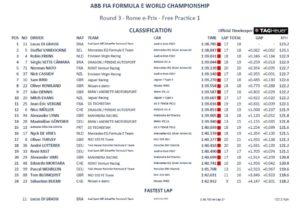 FP1 Rome E Prix Gara 1
