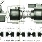 owen_magnetic_1916_jay_lenos_garage_electric_motor_news_14