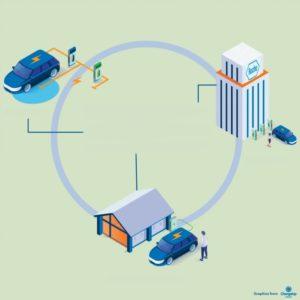 Roche ed Evway per l'elettrificazione della flotta