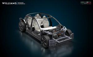 Partnership Williams Advanced Engineering e Italdesign per soluzioni EV