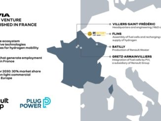 Joint venture HYVIA di Renault Group e Plug Power per celle a combustibile