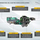 land_rover_defendere_phev_electric_motor_news_02